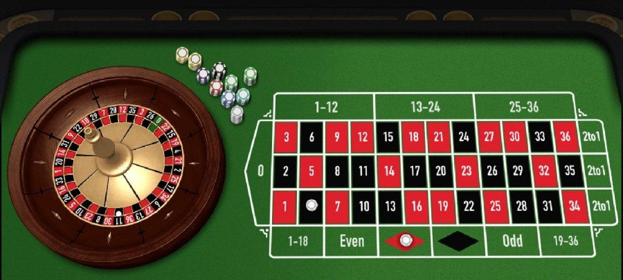 Правила игры в рулетку - как играть в казино